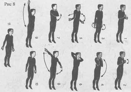 Упражнения, которые выполняются из исходного положения лежа