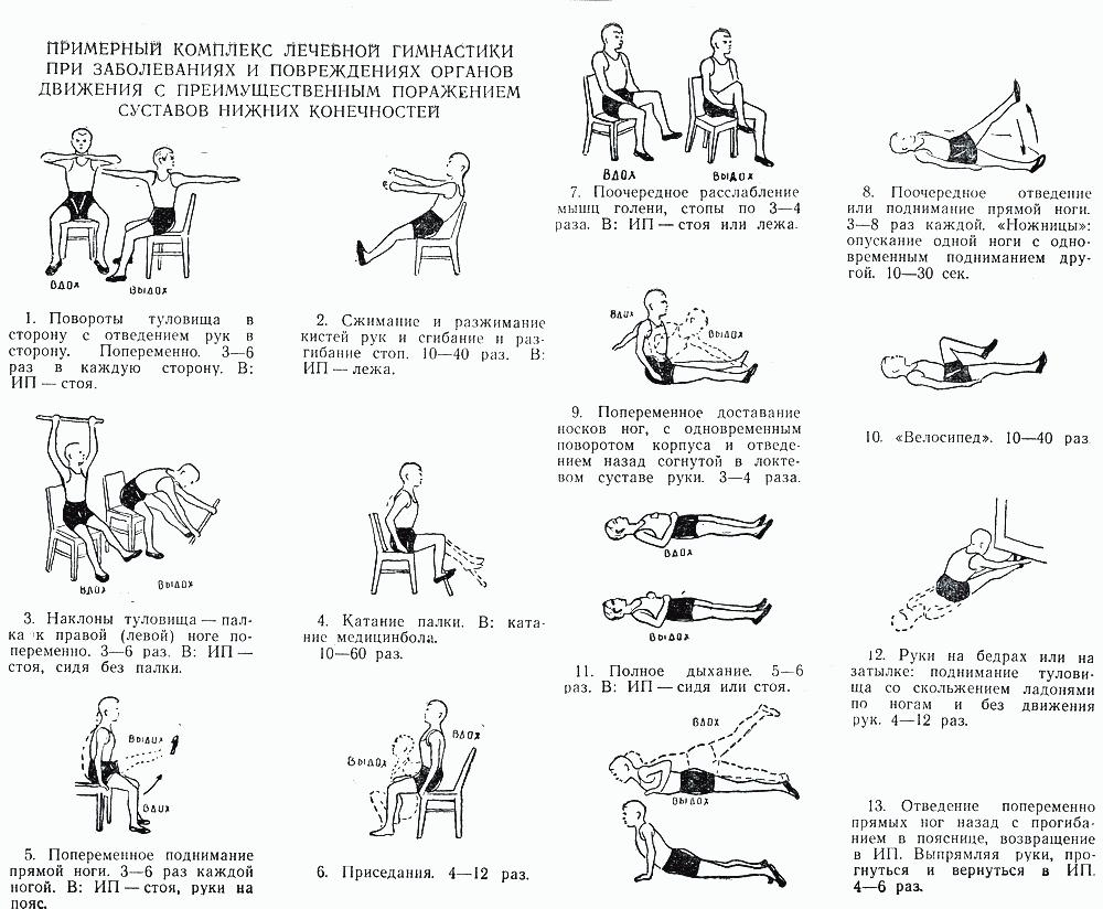 Комплекс лечебных упражнений при коленного сустава