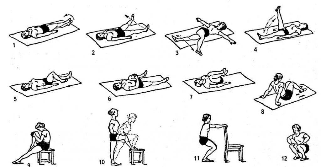 Комплекс упражнений ЛФК при бурсите коленного сустава